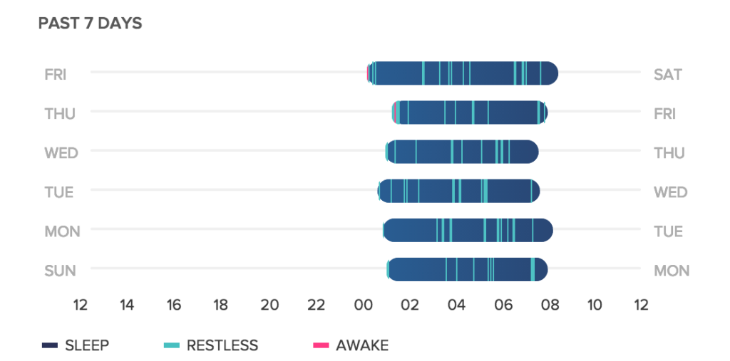 RC Sleeping Mode