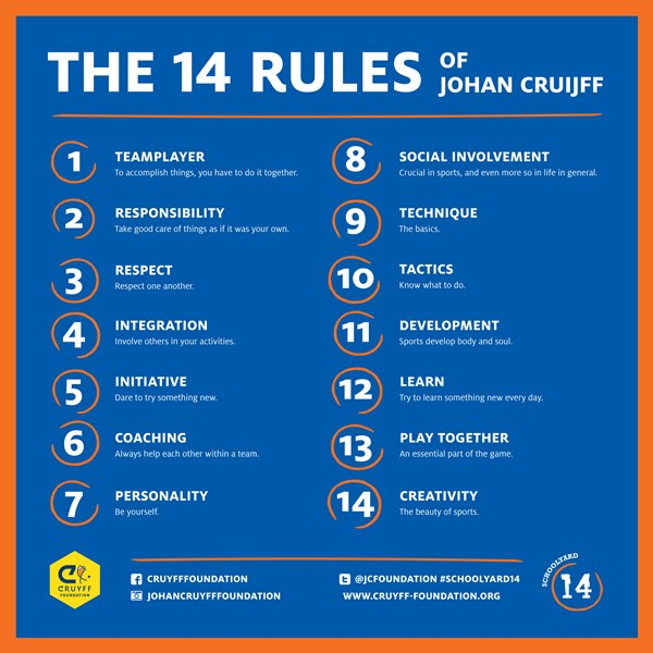 The 14 Rules of Johan Cruyff